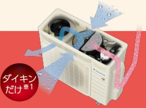 ダイキンエアコンのうるさらは外気の水分を取り込む