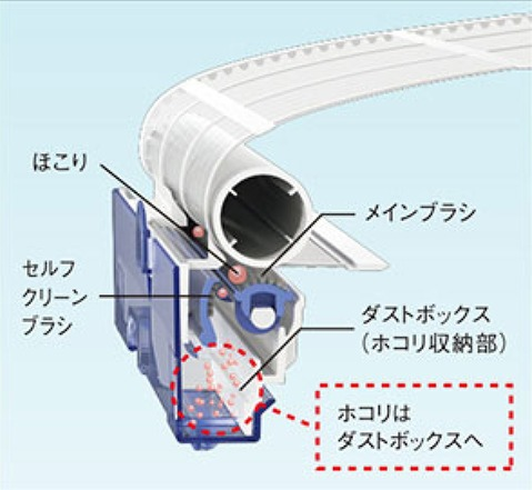 富士通ノクリアのフィルター自動掃除機能