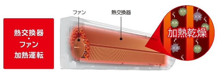 日立エアコン「白くまくん」のヒートアタック機能
